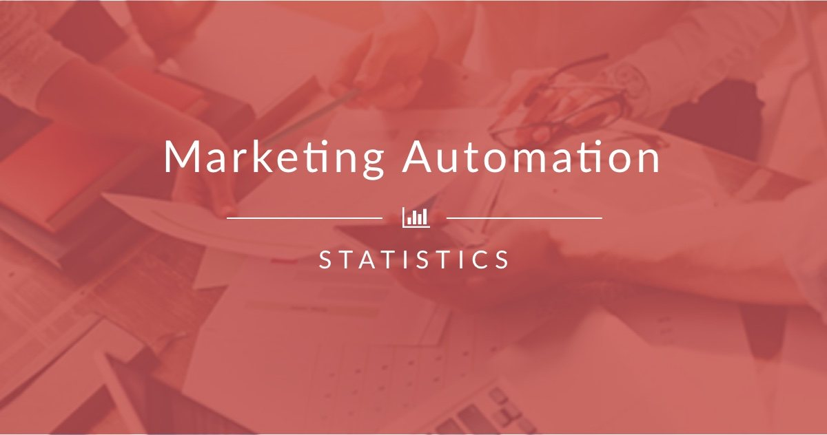 Marketing Automation Statistics